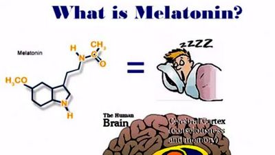 What Is the Safe Melatonin Dosage?