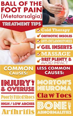 Treatment for Ball of Foot Pain